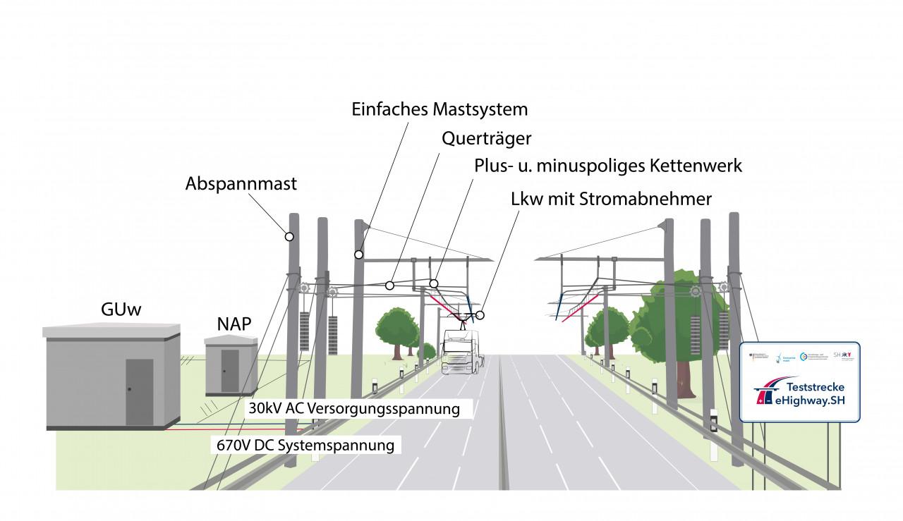 Ol_infrastruktur12