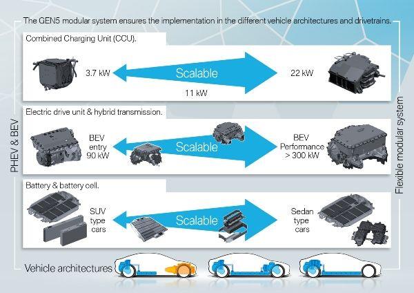 P90376355_lowRes_bmw-group-electrific