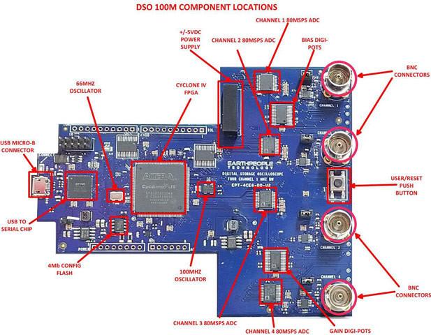 DSM100m